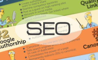 articleimage166 Infographics Contribute to Other SEO Resources