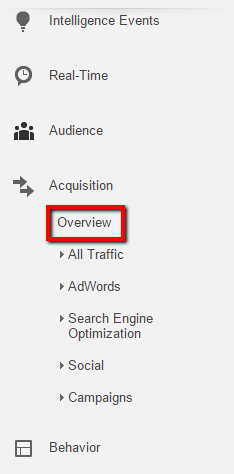 acquisition tab google analytics