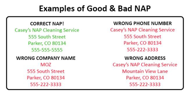 Good and bad NAP