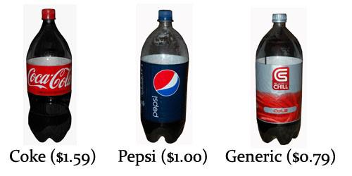 importance of branding