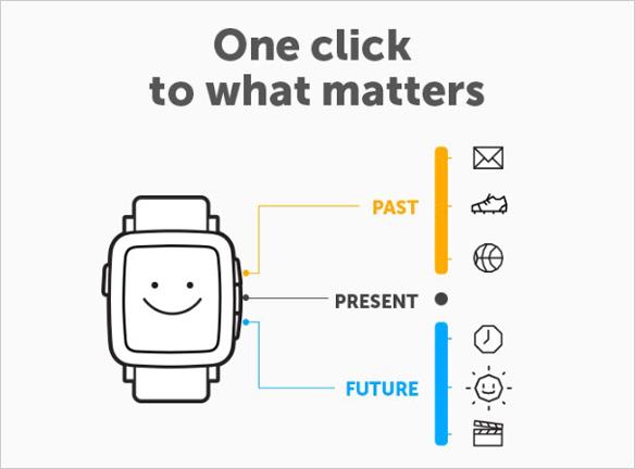 Pebble Time Infographics