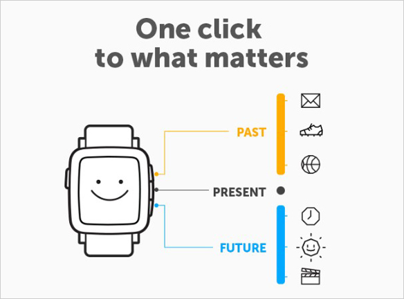 Pebble Time Infographics