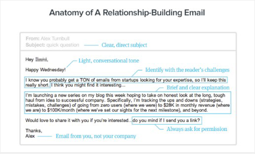 relationship building email
