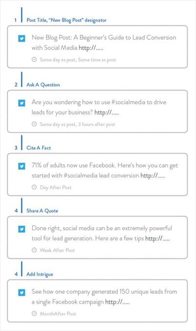 social media posts timing