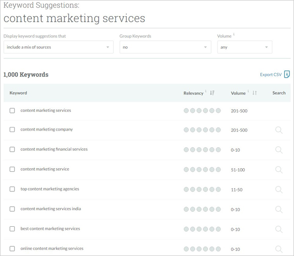 keyword suggestions content marketing services