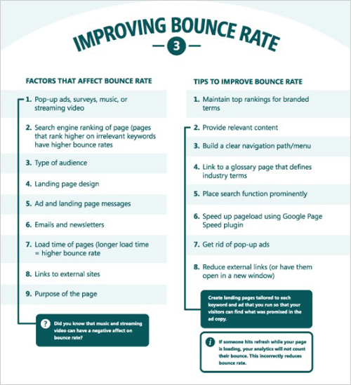 improving bounce rates