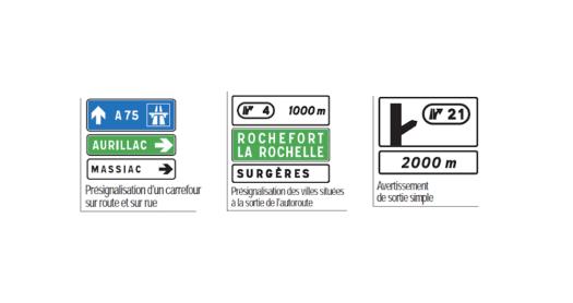 panneaux de direction et panneaux de présignalisation