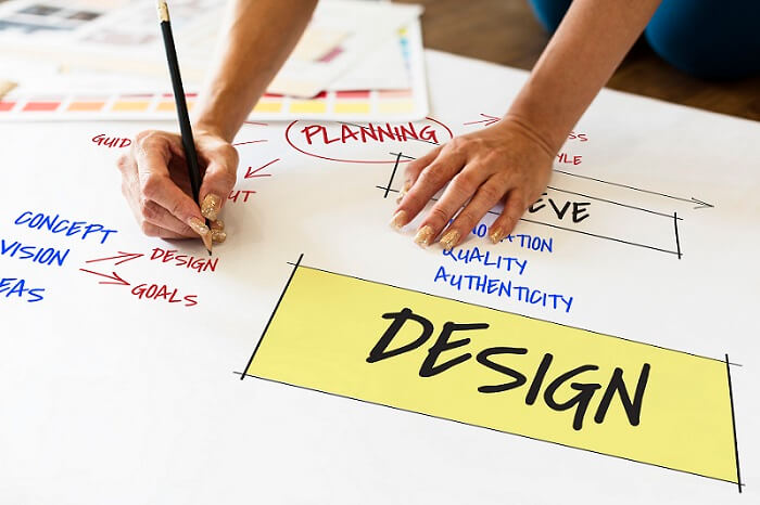 Our Designing Process