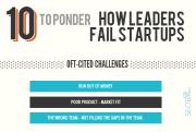 Why Startups Fail - Bosses vs. Leaders