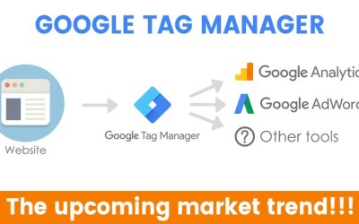 GOOGLE TAG MANAGER: The Upcoming Market Trend