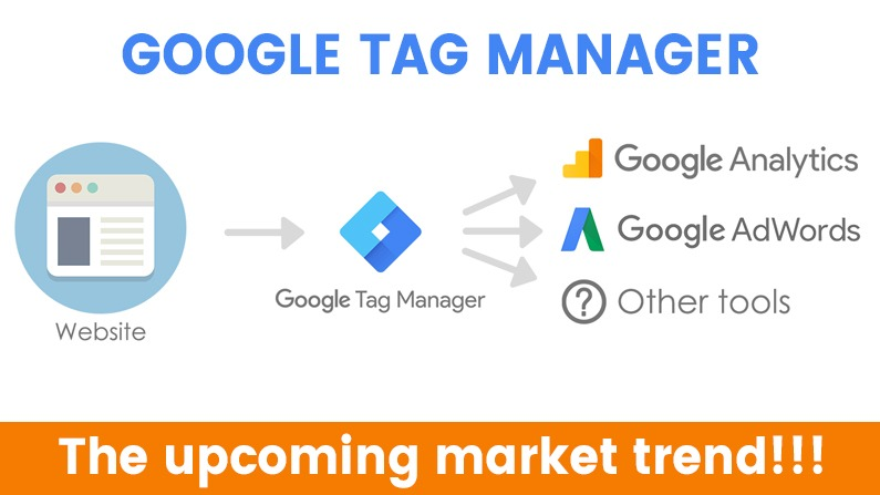 google-tag-manager-uses