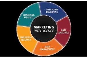 Unit 17 Marketing Intelligence Assignment Sainsbury SuperMarket