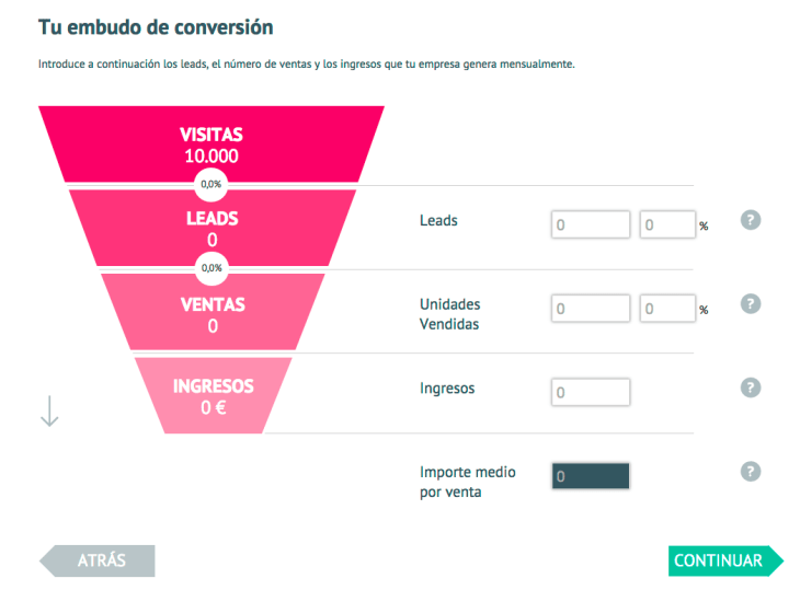 Calculadora de Inbound Marketing