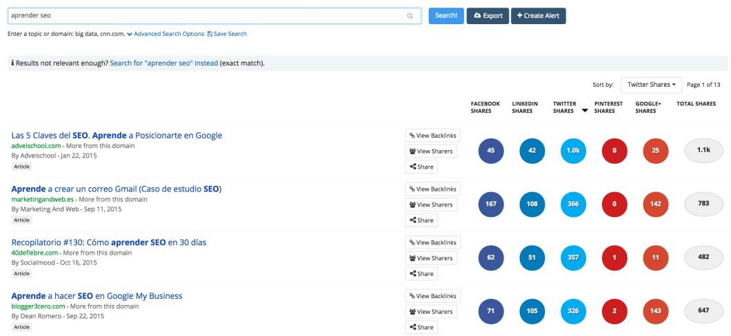 Ejemplo de búsqueda de contenido relevante con Buzzsumo
