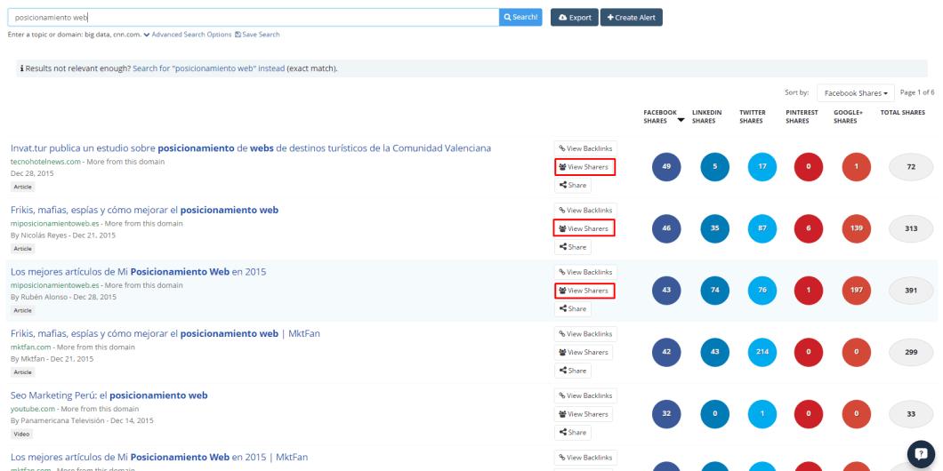 Búsqueda de contenido y usuarios relevantes con Buzzsumo