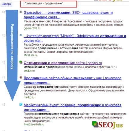 Ранжирование страниц поисковиками