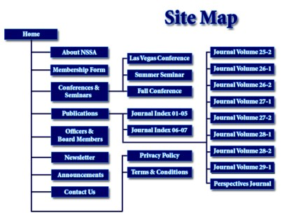 site_map