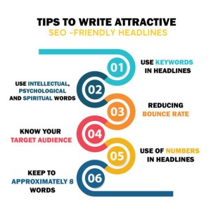 Read more about the article How to write good headlines – User Guide 2021