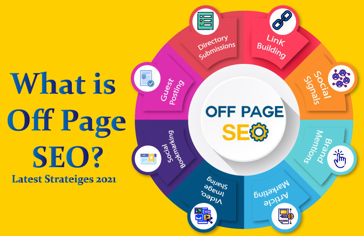 You are currently viewing Introduction to Off page SEO   User Guide 2021