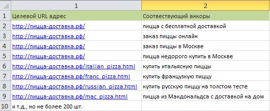 Пример заполнения файла с анкорами