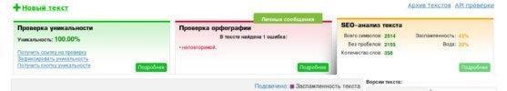 Метрики text.ru
