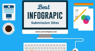 80+ High PR Image Sharing Sites List 2019 {Updated} – SEO Multiplex