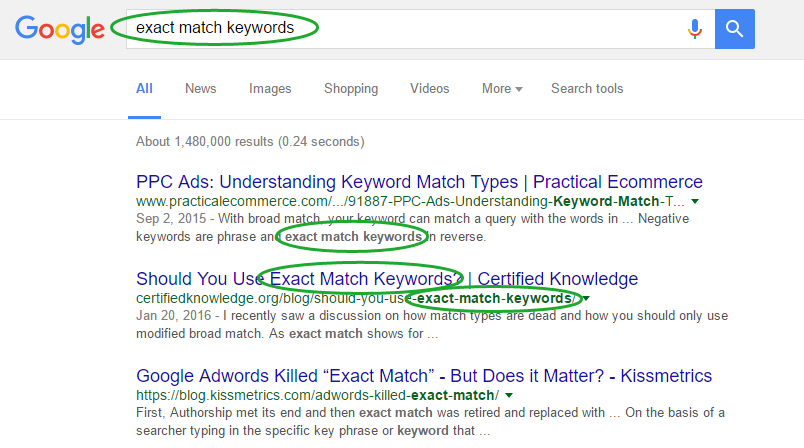 Using exact match keywords means fitting the target keyword exactly as it is in your content to increase your on-page seo score.