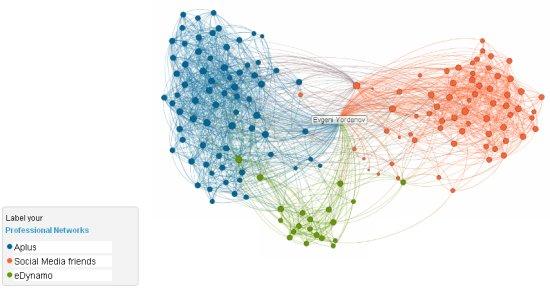 LinkedIn InMap на Евгени Йорданов
