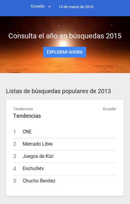 CNE la búsqueda más popular en Google Ecuador 2013.