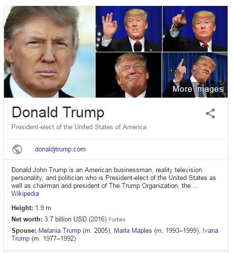 Donald Trump en el Knowledge Graph de Google.