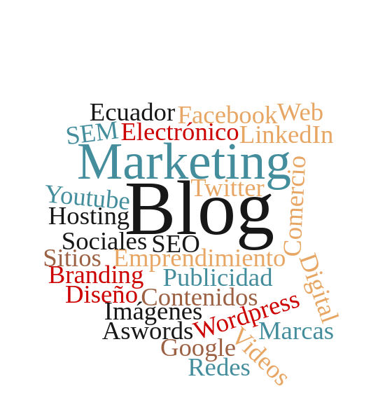 Blogs sobre temas como SEO, SEM, marketing online, comercio electrónico, etc.