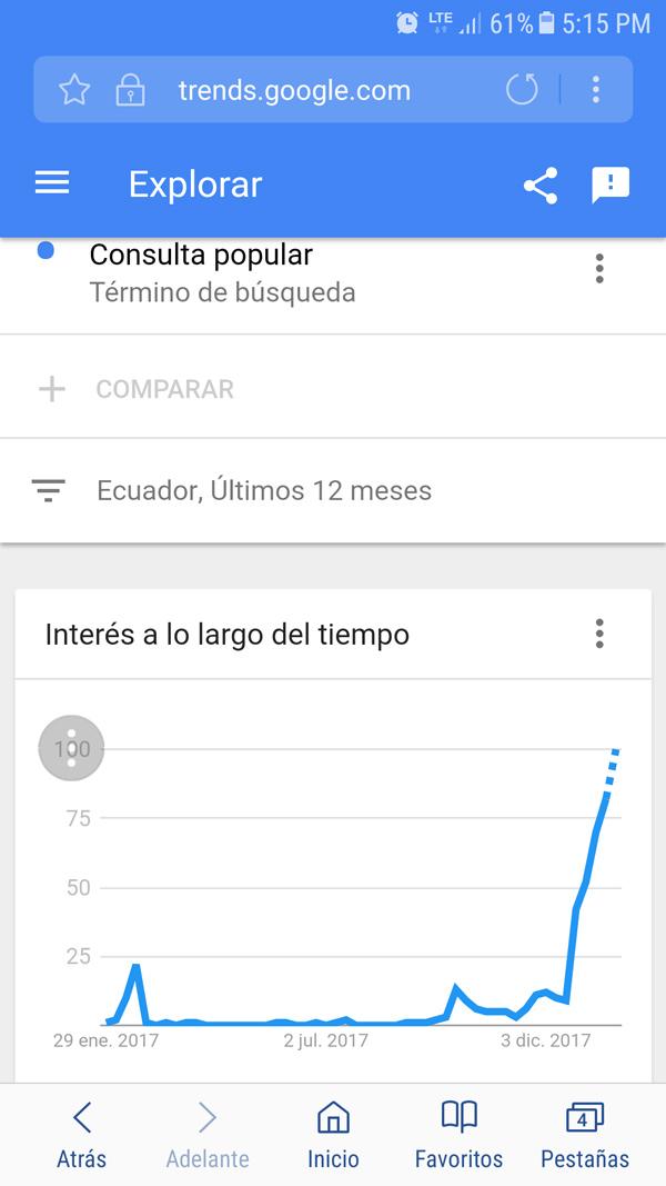 Tendencia en Google: consulta popular.