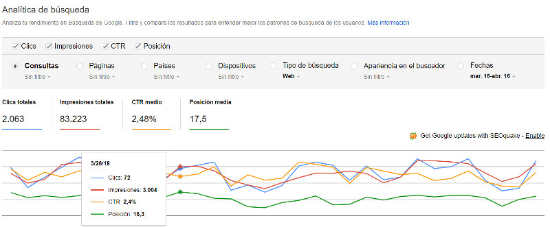 Analítica de búsqueda - Google Search Console