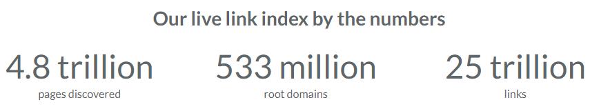 Index Link Explorer.