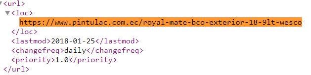 URL en sitemap.