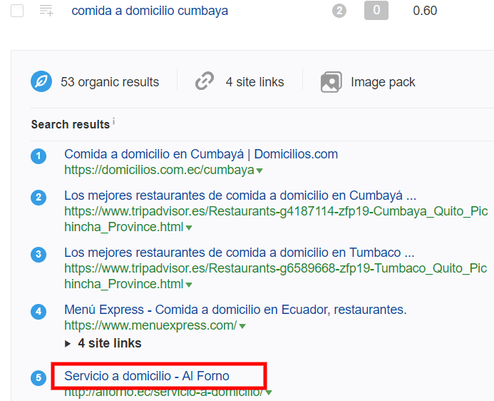 Title del Alforno.