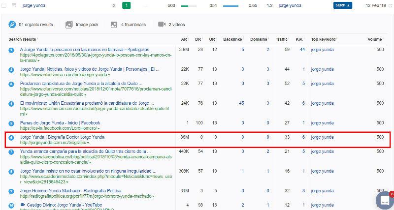 Resultados de búsqueda en Google Ecuador por Jorge Yunda.