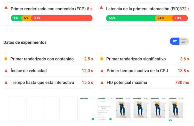 Velocidad de carga de la página de un producto de ETAFASHION.