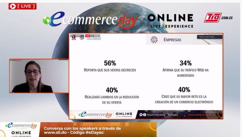 Empresas y el comercio electrónico en tiempos de Covid-19.