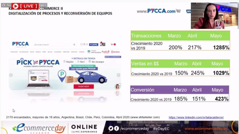Pycca: aumento de ventas 2019-2020.