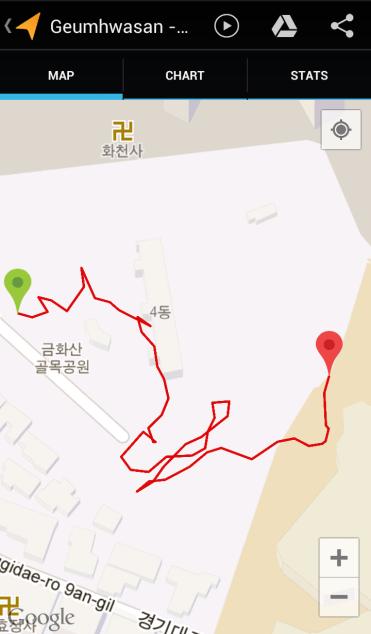 Geumhwasan (19:18, 327.25 m)