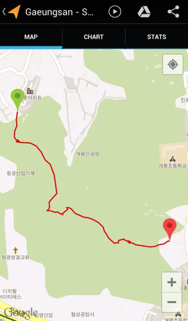 Gaeungsan (42.58, 1.14 km)