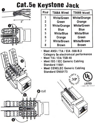 cat 3 jack wiring diagram voice cat 5 wiring diagram for