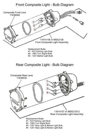 Military Vehicle Lighting, Tail Lights, Marker Lights, Bulbs