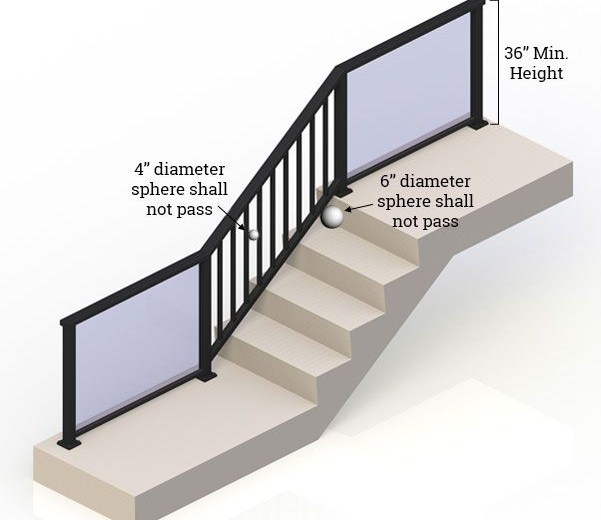 Glass Railing Code Requirements Eglass™ Railing | Glass Handrails For Stairs | Wood | Frameless | Outside | Standoff | Residential