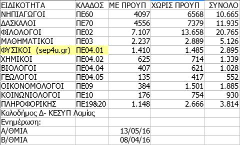 ekp-eniaio-pin-anapliroton-080416