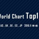 世界5ヵ国のチャートTOP10を見てみる2016年11月