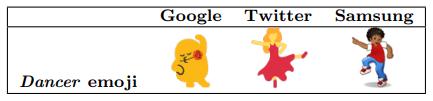 L'emoji «danseur» pour Google, Twitter et Samsung