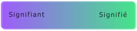 Schéma représentant le spectre du signifiant au signifié