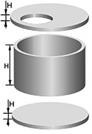 вес бетонного кольца 2 метра
